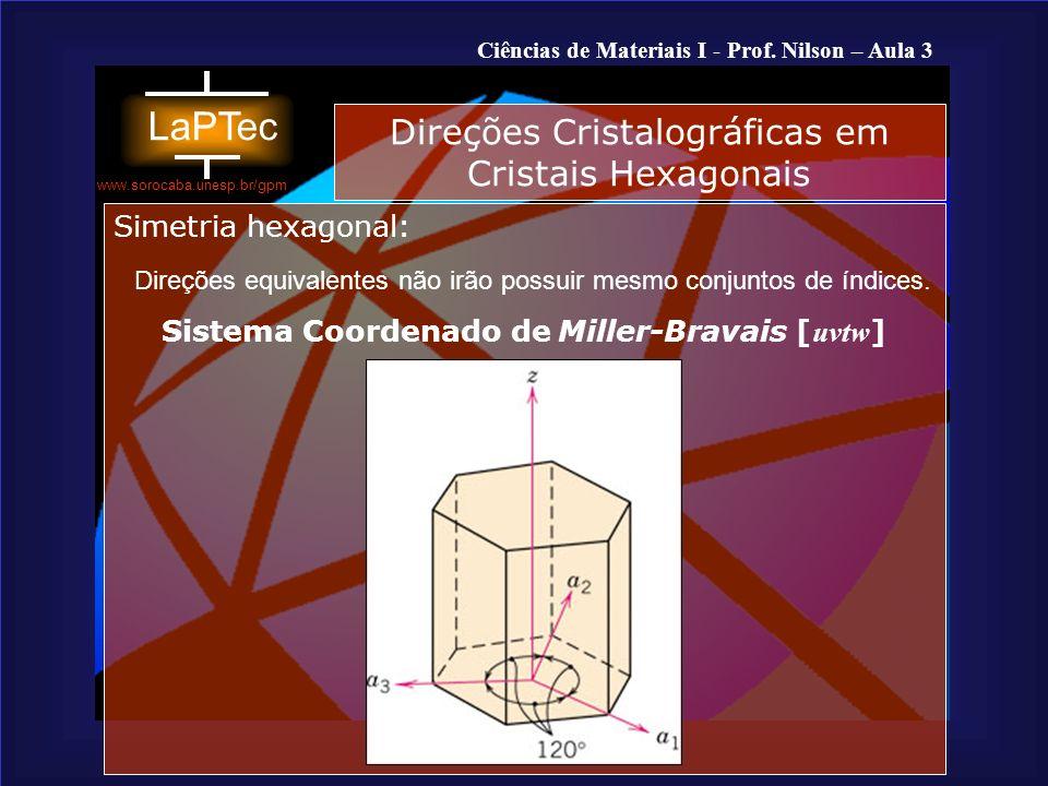 Sistema Coordenado de Miller-Bravais [uvtw]